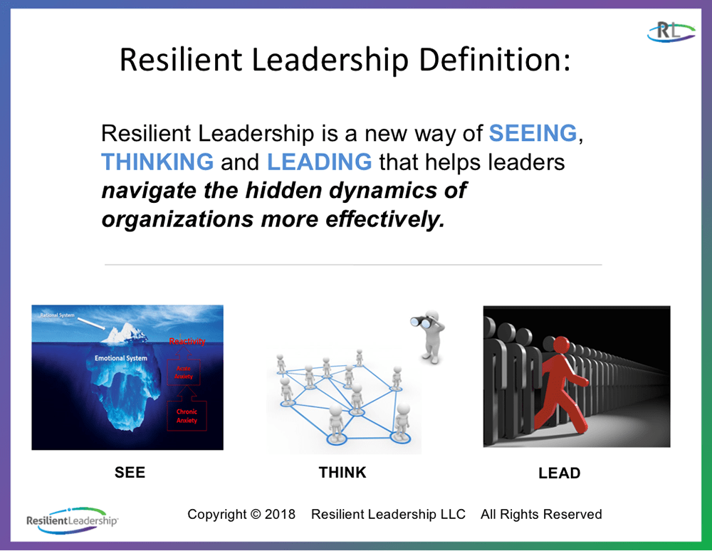 Resilient Leadership Definition