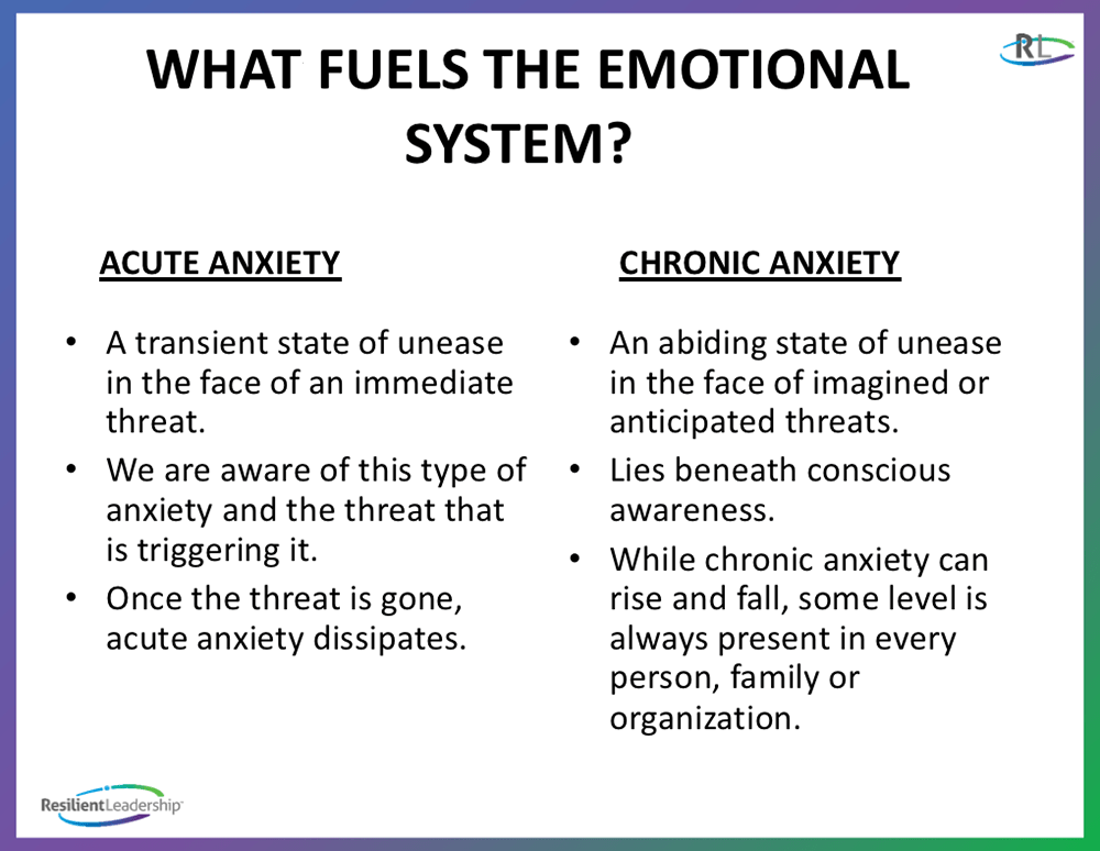 What Fuels the Eotional System
